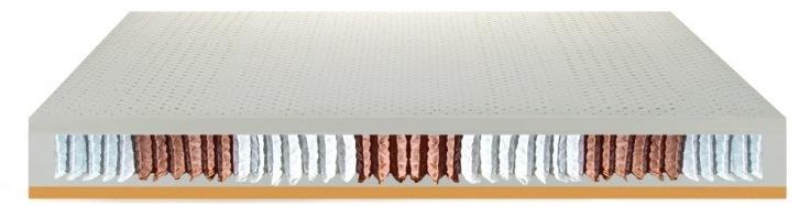 Pocket Latex - Materasso a molle insacchettate e schiuma di lattice
